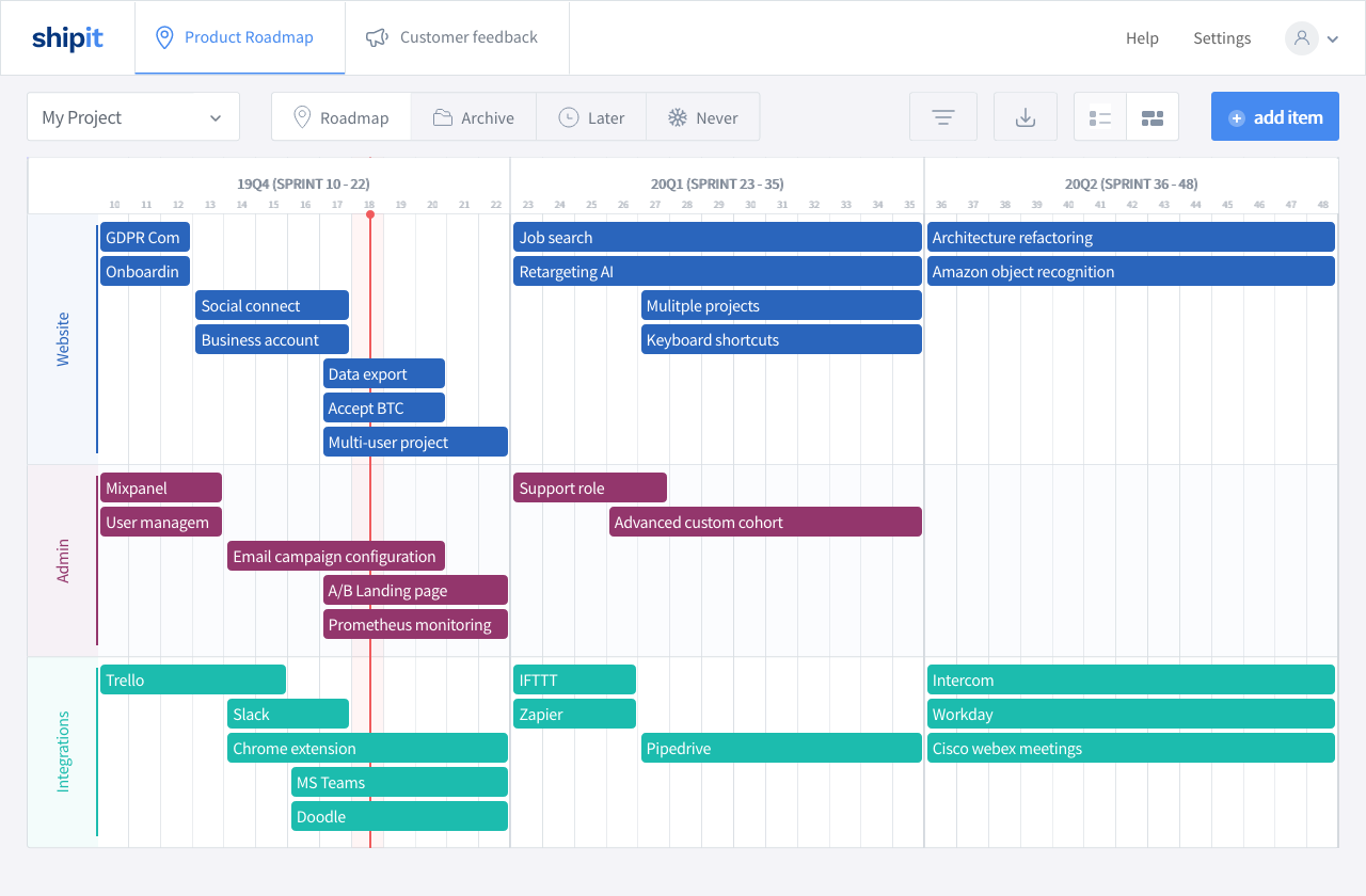 Sample Roadmap
